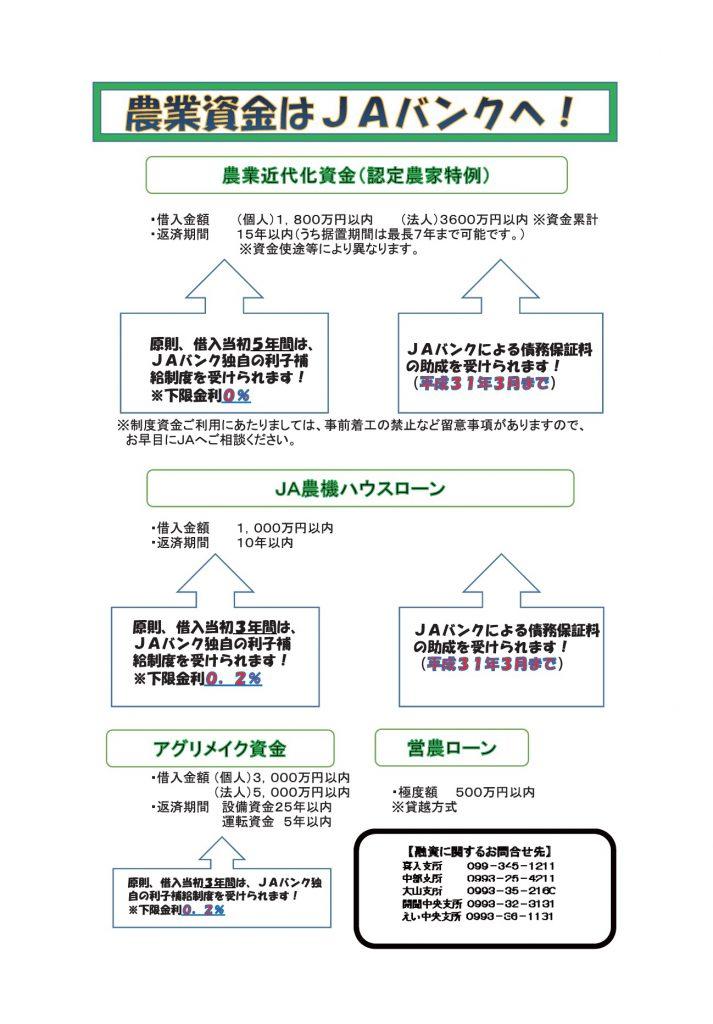 ナイトローン相談会(裏)